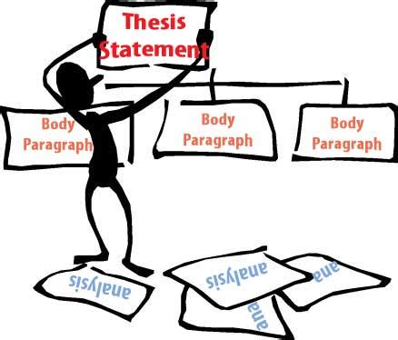How to Plan Your Dissertation Proposal - dummies